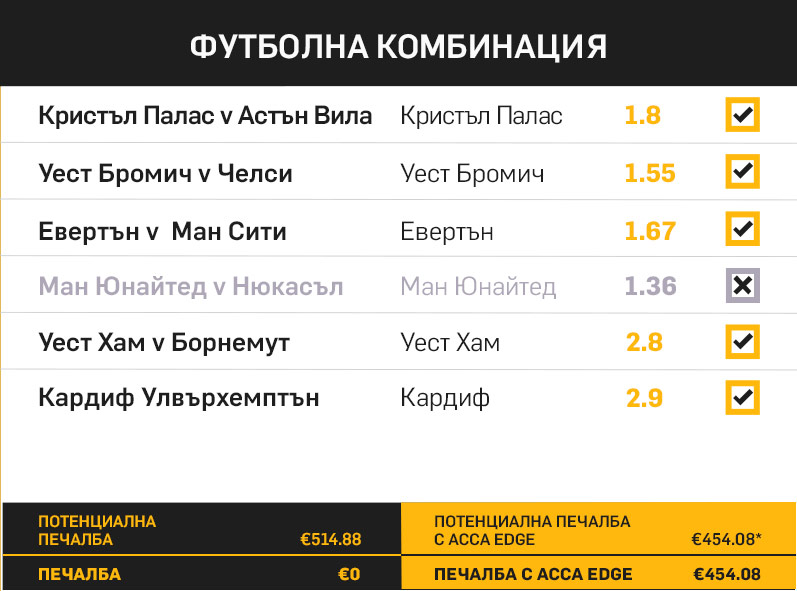 betfair acca edge футбол